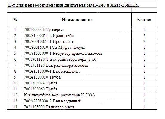 Комплект установки ЯМЗ-238НД-5 вместо ЯМЗ-240