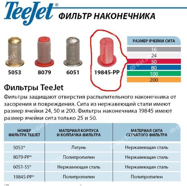 Фильтр устройства отсечного (красный) размер ячейки 50 (TeeJet)