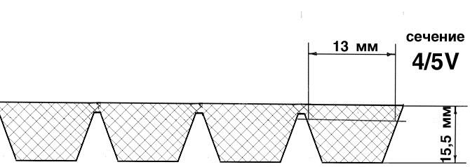 Ремень (4-15J-2413) «НИИРП»