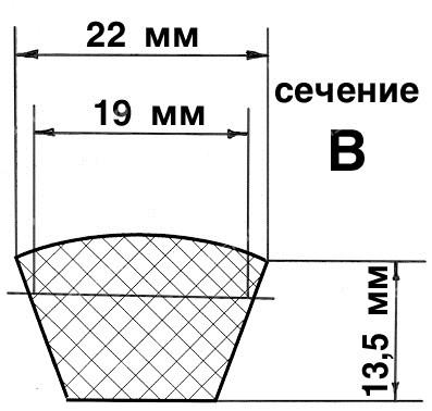 """Ремень """"Ярославль-Резинотехника"""""""