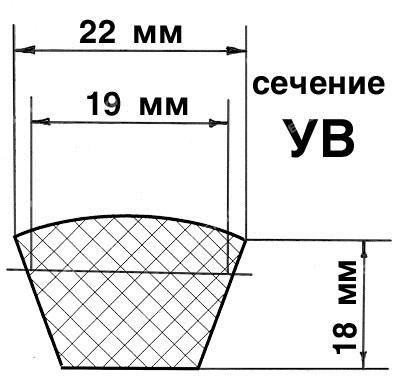 Ремень (Бел. Церк.)