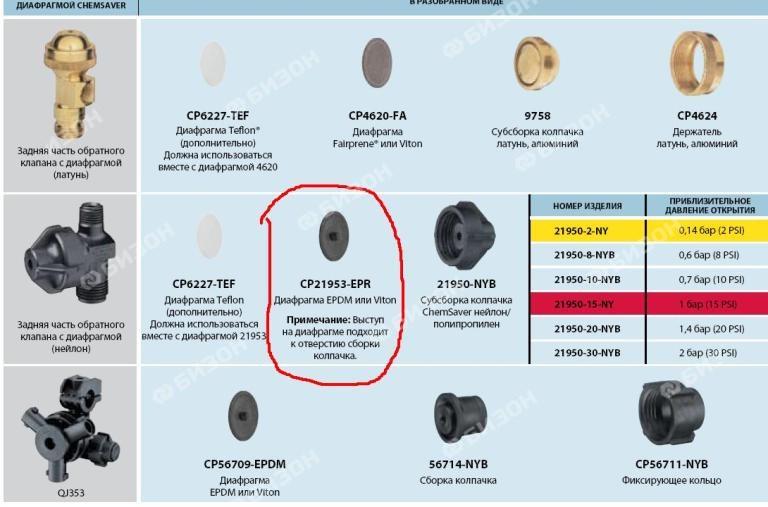 Мембрана устройства отсечного 21950 (TeeJet)